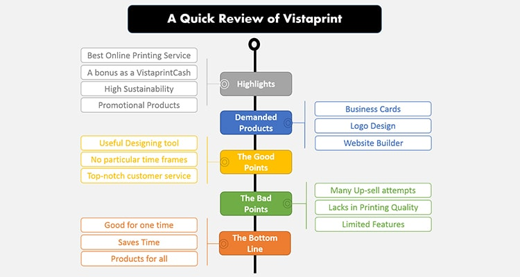 quick-review-of-vistaprint